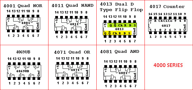 4000 Series Selected Logic Chips