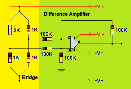 Bridge Circuit and Difference Amplifier