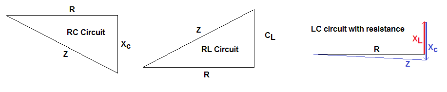 Impedance triangles for RC, RL and LC with resistance Circuits