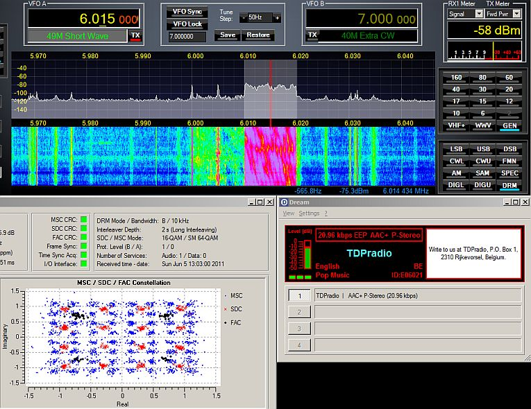 DRM Modulation on Short Wave