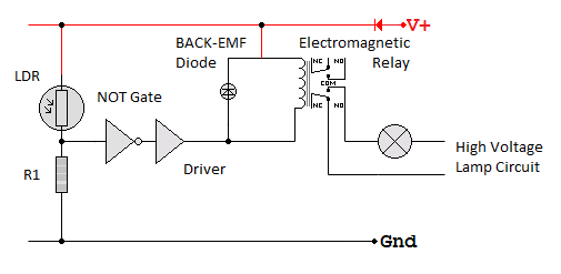 Voltage Divider NOT Gate Light Sensor